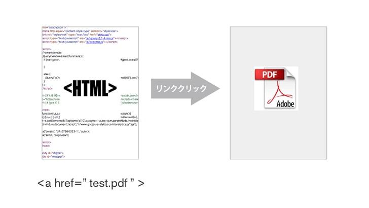 htaccess pdf ダウンロードになってしまう