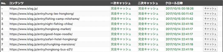 「SNS Count Cache 0.11.1」でFacebookのシェア数をカウントする方法【WordPress】